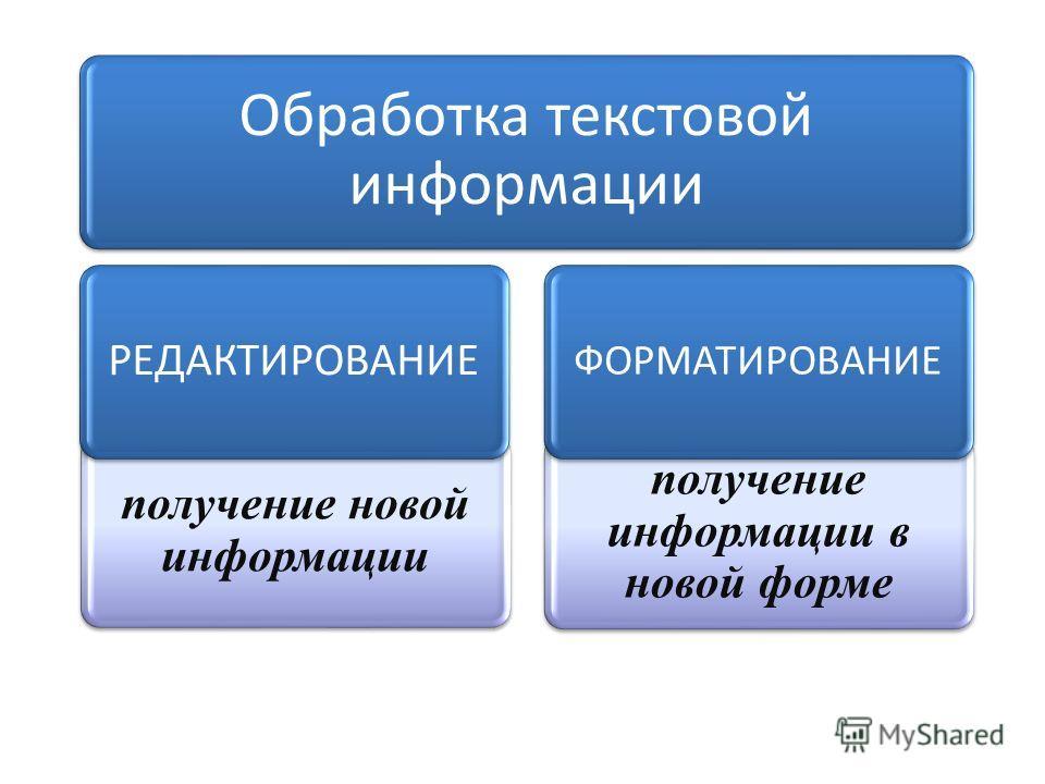 получение информации в новой форме получение новой информации Обработка текстовой информации РЕДАКТИРОВАНИЕ ФОРМАТИРОВАНИЕ