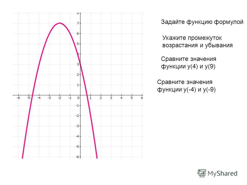 Задайте функцию формулой Укажите промежуток возрастания и убывания Сравните значения функции у(4) и у(9) Сравните значения функции у(-4) и у(-9)