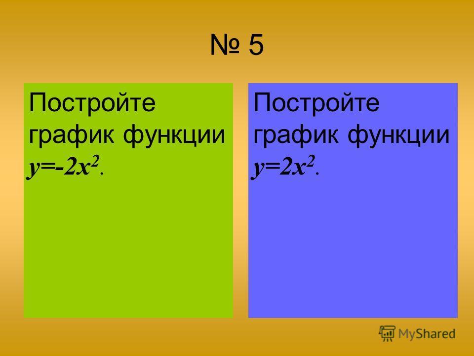 5 Постройте график функции y=-2x 2. Постройте график функции y=2x 2.