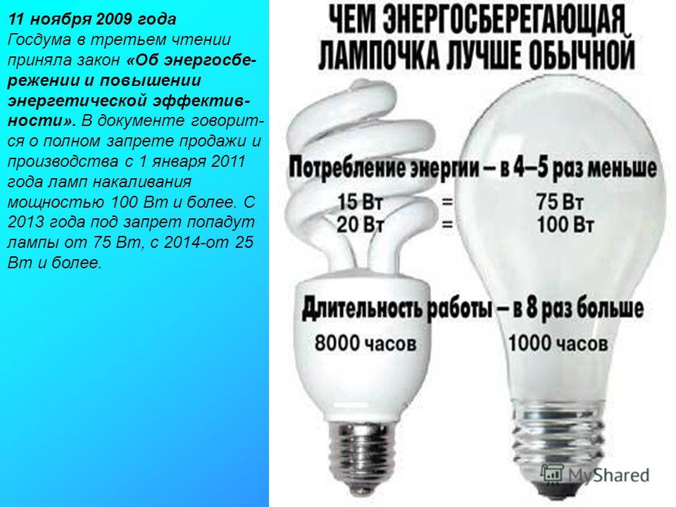 11 ноября 2009 года Госдума в третьем чтении приняла закон «Об энергосбе- режении и повышении энергетической эффектив- ности». В документе говорит- ся о полном запрете продажи и производства с 1 января 2011 года ламп накаливания мощностью 100 Вт и бо