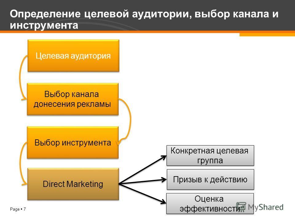 Page 7 Определение целевой аудитории, выбор канала и инструмента Целевая аудитория Выбор канала донесения рекламы Выбор канала донесения рекламы Выбор инструмента Direct Marketing Конкретная целевая группа Конкретная целевая группа Призыв к действию