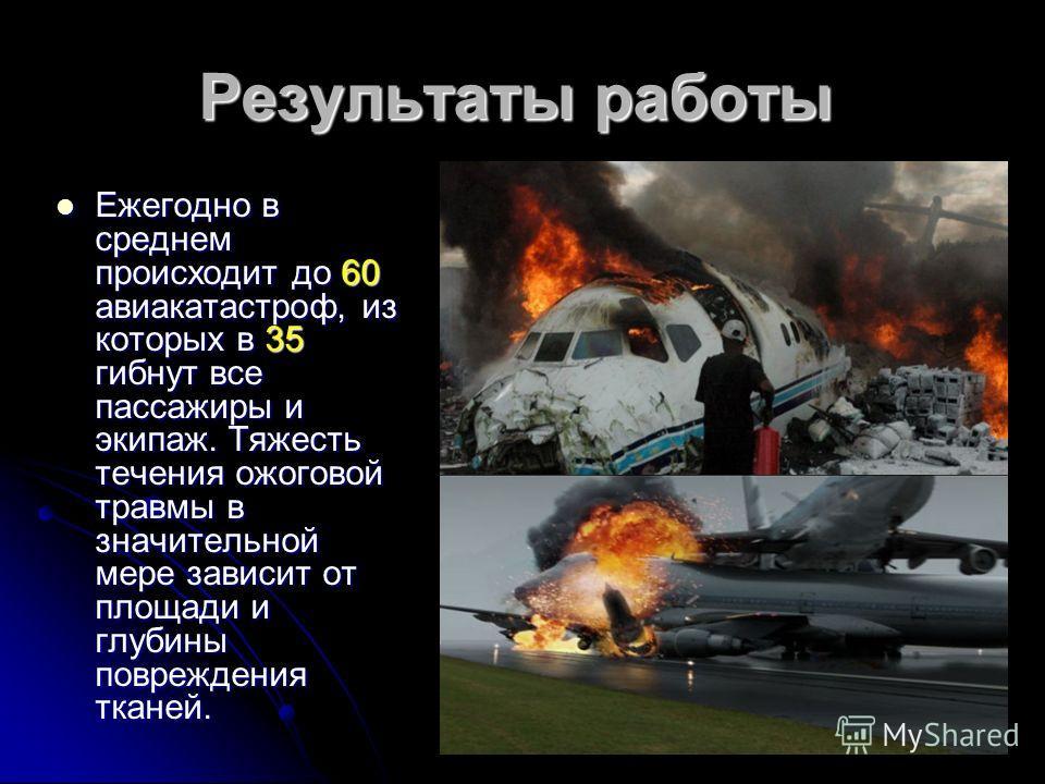 Результаты работы Ежегодно в среднем происходит до 60 авиакатастроф, из которых в 35 гибнут все пассажиры и экипаж. Тяжесть течения ожоговой травмы в значительной мере зависит от площади и глубины повреждения тканей. Ежегодно в среднем происходит до