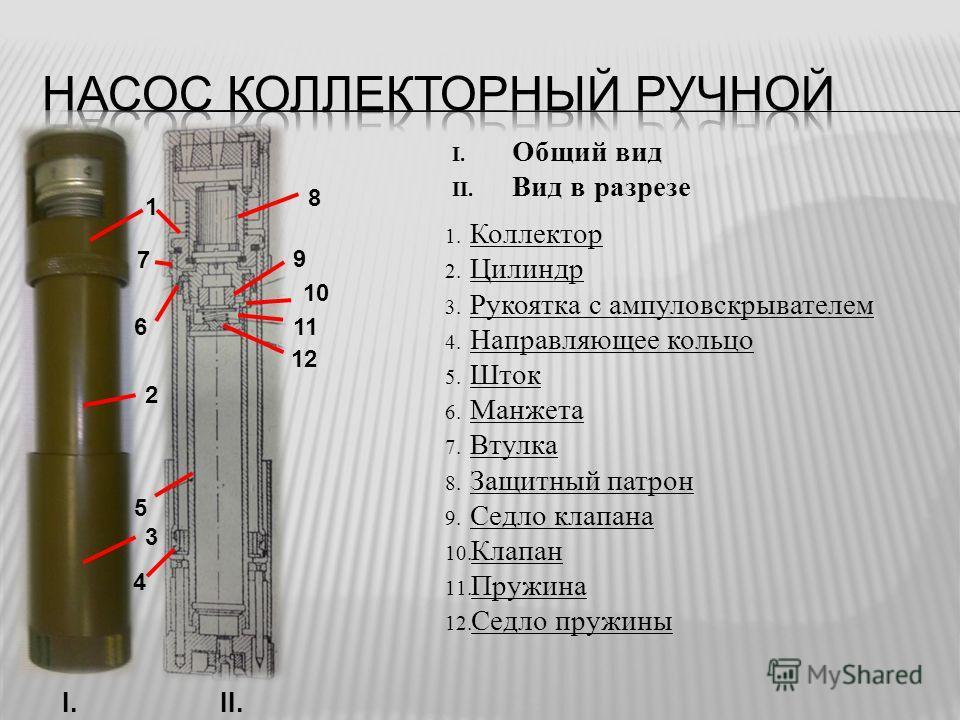I. Общий вид II. Вид в разрезе 12 I.I.II. 1 2 3 4 5 6 7 8 9 10 11 1. Коллектор 2. Цилиндр 3. Рукоятка с ампуловскрывателем 4. Направляющее кольцо 5. Шток 6. Манжета 7. Втулка 8. Защитный патрон 9. Седло клапана 10. Клапан 11. Пружина 12. Седло пружин