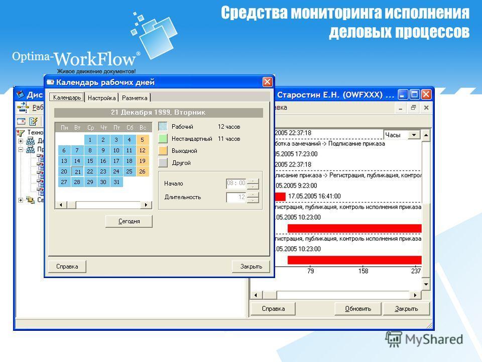 Средства мониторинга исполнения деловых процессов