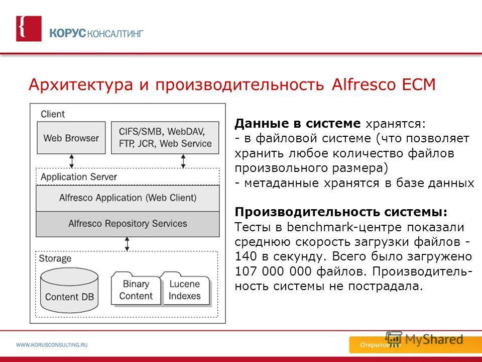 Архитектура и производительность Alfresco ECM Данные в системе хранятся: - в файловой системе (что позволяет хранить любое количество файлов произвольного размера) - метаданные хранятся в базе данных Производительность системы: Тесты в benchmark-цент