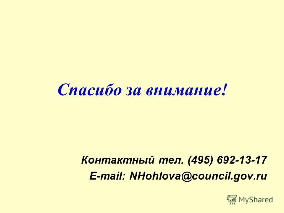 Спасибо за внимание! Контактный тел. (495) 692-13-17 E-mail: NHohlova@council.gov.ru