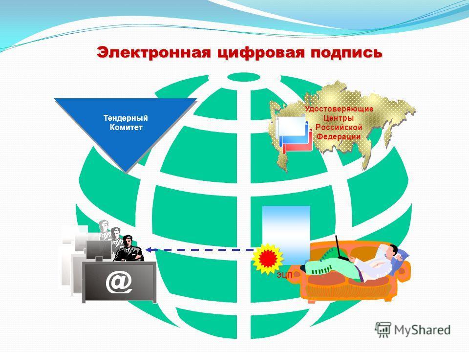 Электронная цифровая подпись ЭЦП Удостоверяющие Центры Российской Федерации Тендерный Комитет