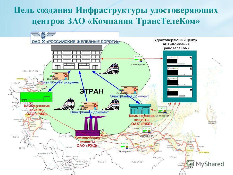 Цель создания Инфраструктуры удостоверяющих центров ЗАО «Компания ТрансТелеКом»