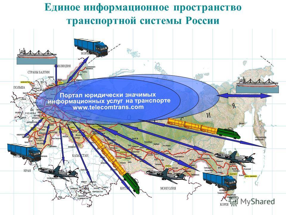 Портал юридически значимых информационных услуг на транспорте www.telecomtrans.com Единое информационное пространство транспортной системы России