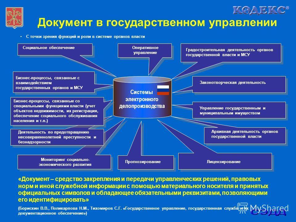 работа в москве связанная с оперативной деятельностью подъемно-опускная