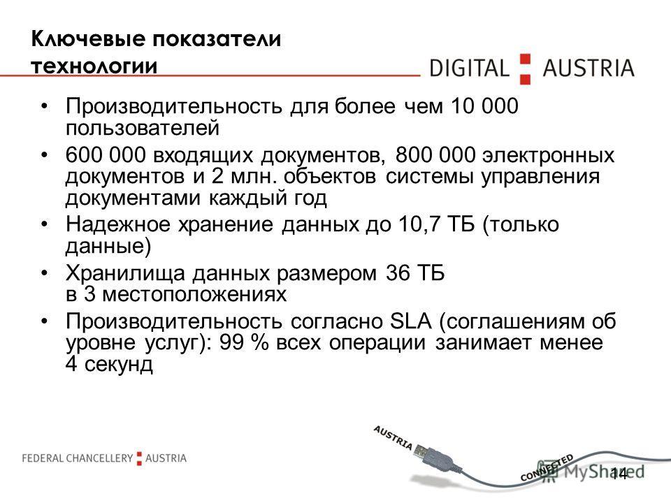 13 Полностью электронный процесс ELAK Обработка Параллельное делопроизводство УтверждениеДоставка Служба электронной доставки