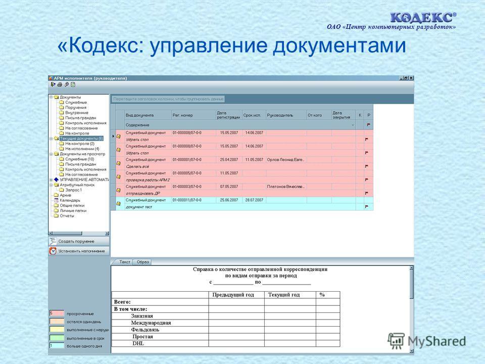 10 ОАО «Центр компьютерных разработок» «Кодекс: управление документами