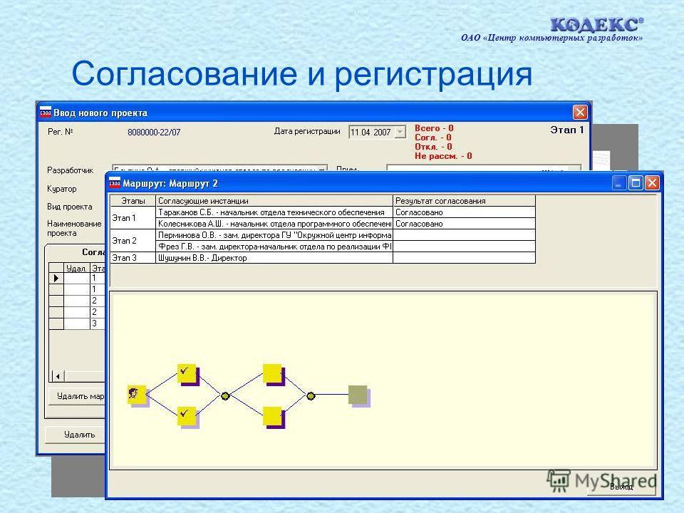 9 Согласование и регистрация ОАО «Центр компьютерных разработок»