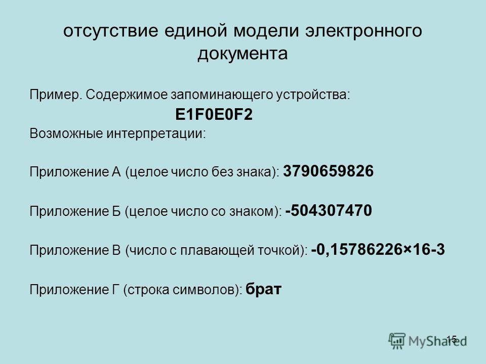15 Пример. Содержимое запоминающего устройства: E1F0E0F2 Возможные интерпретации: Приложение А (целое число без знака): 3790659826 Приложение Б (целое число со знаком): -504307470 Приложение В (число с плавающей точкой): -0,15786226×16-3 Приложение Г