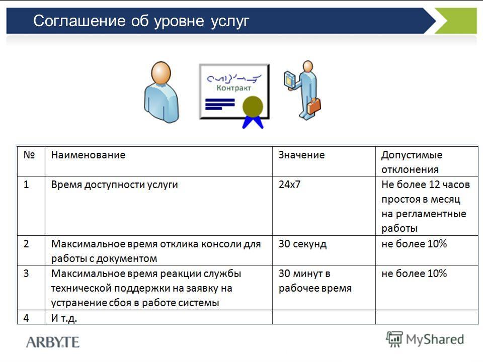 Соглашение об уровне услуг