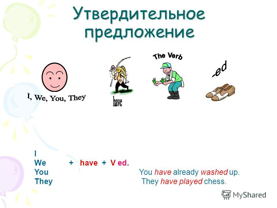 Утвердительное предложение I We + have + V ed. You You have already washed up. They They have played chess.