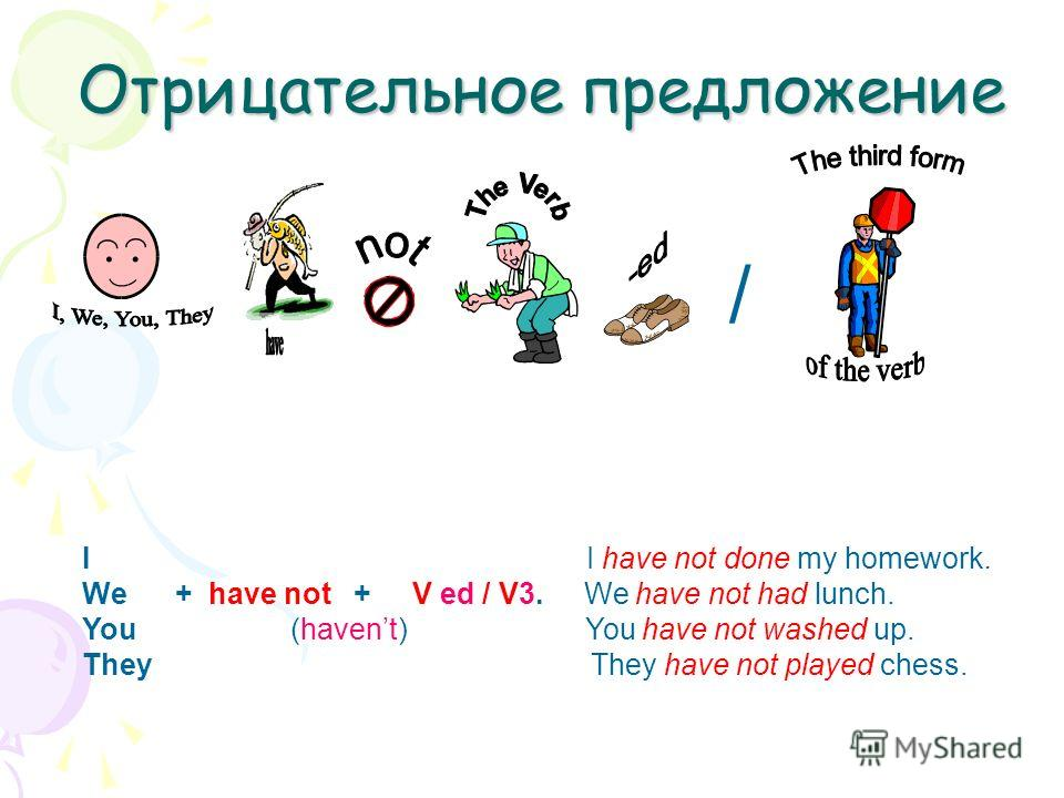 Отрицательное предложение I I have not done my homework. We + have not + V ed / V3. We have not had lunch. You (havent) You have not washed up. They They have not played chess. /