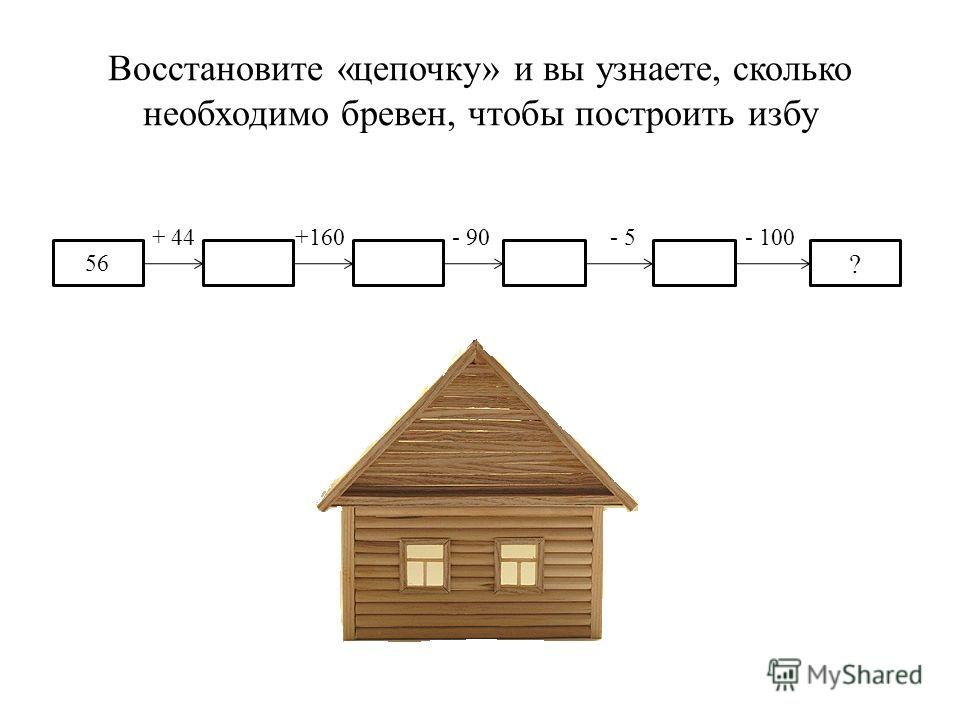 Восстановите «цепочку» и вы узнаете, сколько необходимо бревен, чтобы построить избу 56 ? + 44+160- 90- 5- 100
