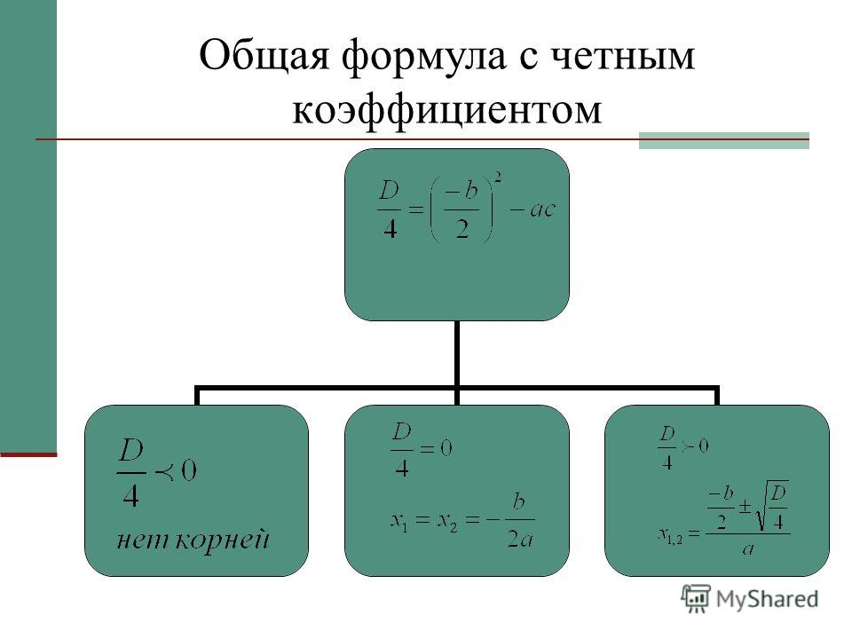 Общая формула с четным коэффициентом