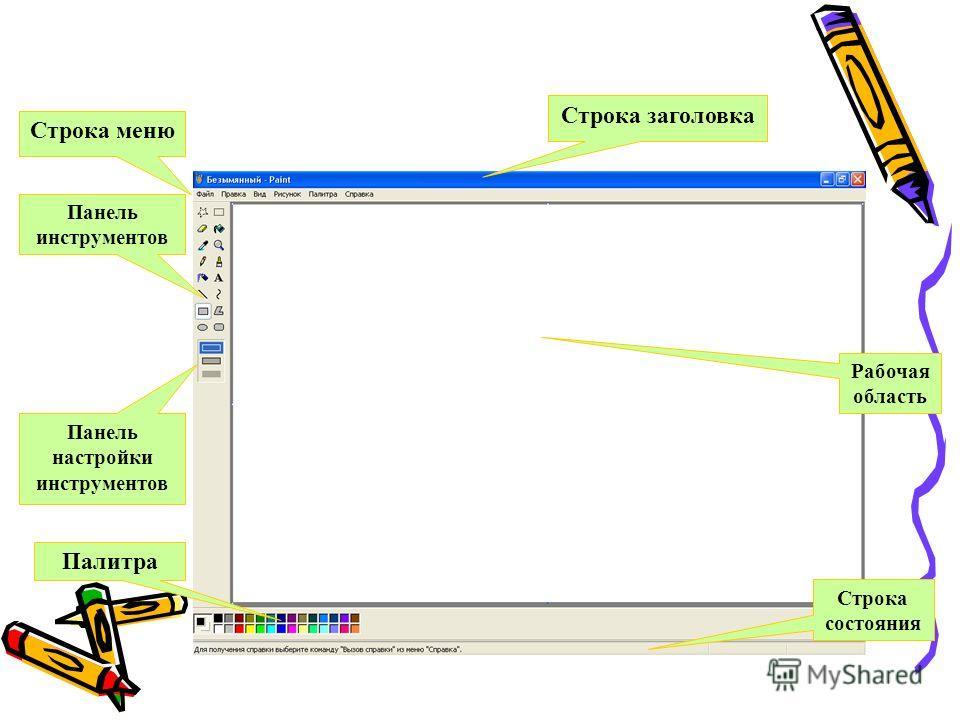 Строка заголовка Строка меню Панель инструментов Палитра Строка состояния Рабочая область Панель настройки инструментов