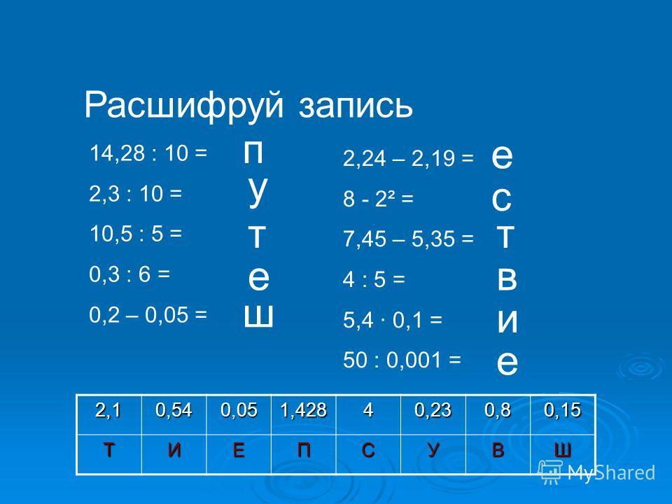 Расшифруй запись 14,28 : 10 = 2,3 : 10 = 10,5 : 5 = 0,3 : 6 = 0,2 – 0,05 = 2,24 – 2,19 = 8 - 2² = 7,45 – 5,35 = 4 : 5 = 5,4 · 0,1 = 50 : 0,001 = 2,10,540,051,42840,230,80,15 ТИЕПСУВШ п у е ш т е в и с т е