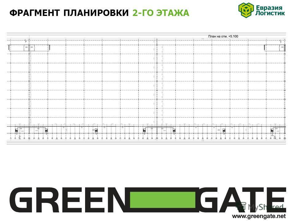 ФРАГМЕНТ ПЛАНИРОВКИ 2-ГО ЭТАЖА