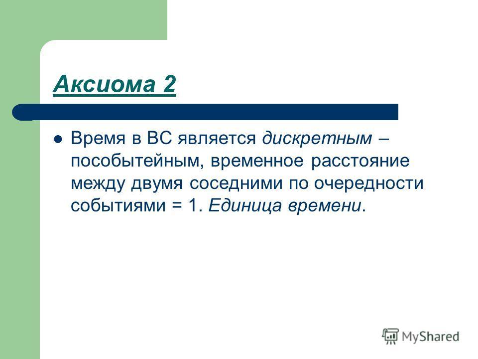 Аксиома 2 Время в ВС является дискретным – пособытейным, временное расстояние между двумя соседними по очередности событиями = 1. Единица времени.