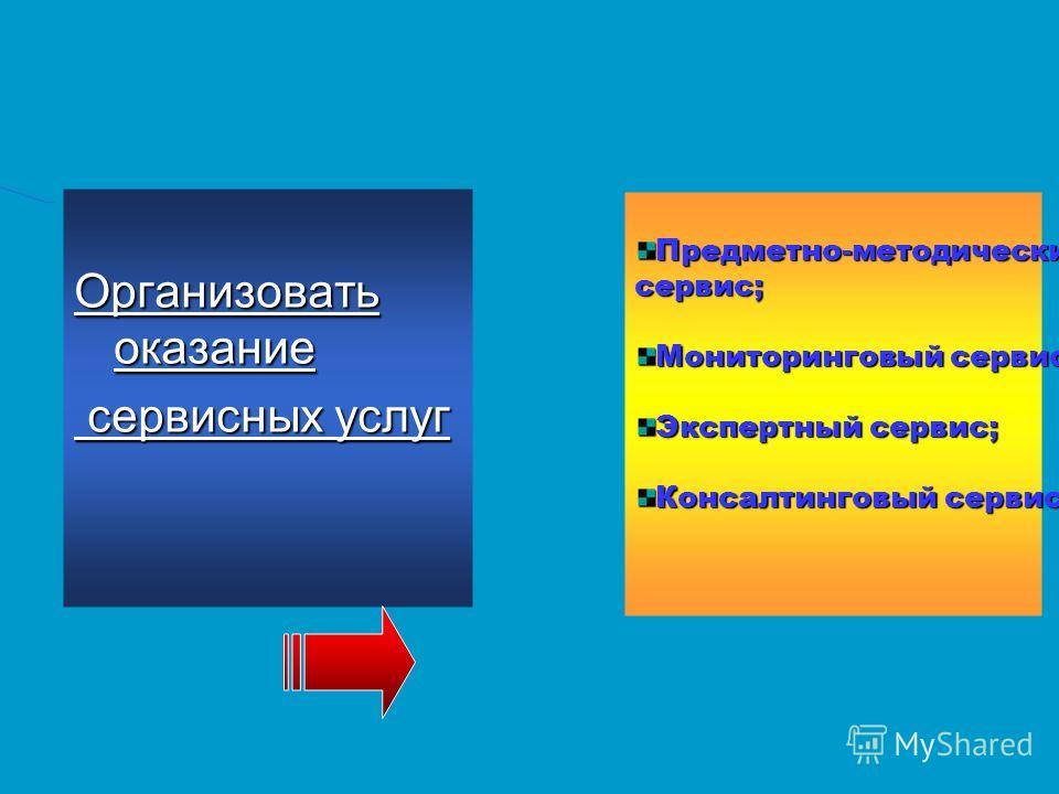 Организовать оказание Организовать оказание сервисных услуг сервисных услугПредметно-методическийсервис; Мониторинговый сервис; Экспертный сервис; Консалтинговый сервис