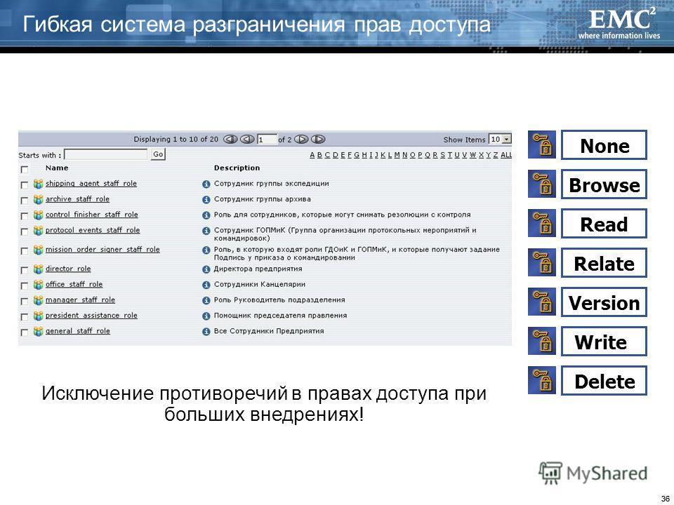 36 Гибкая система разграничения прав доступа Read Browse Write Relate Delete None Version Исключение противоречий в правах доступа при больших внедрениях!