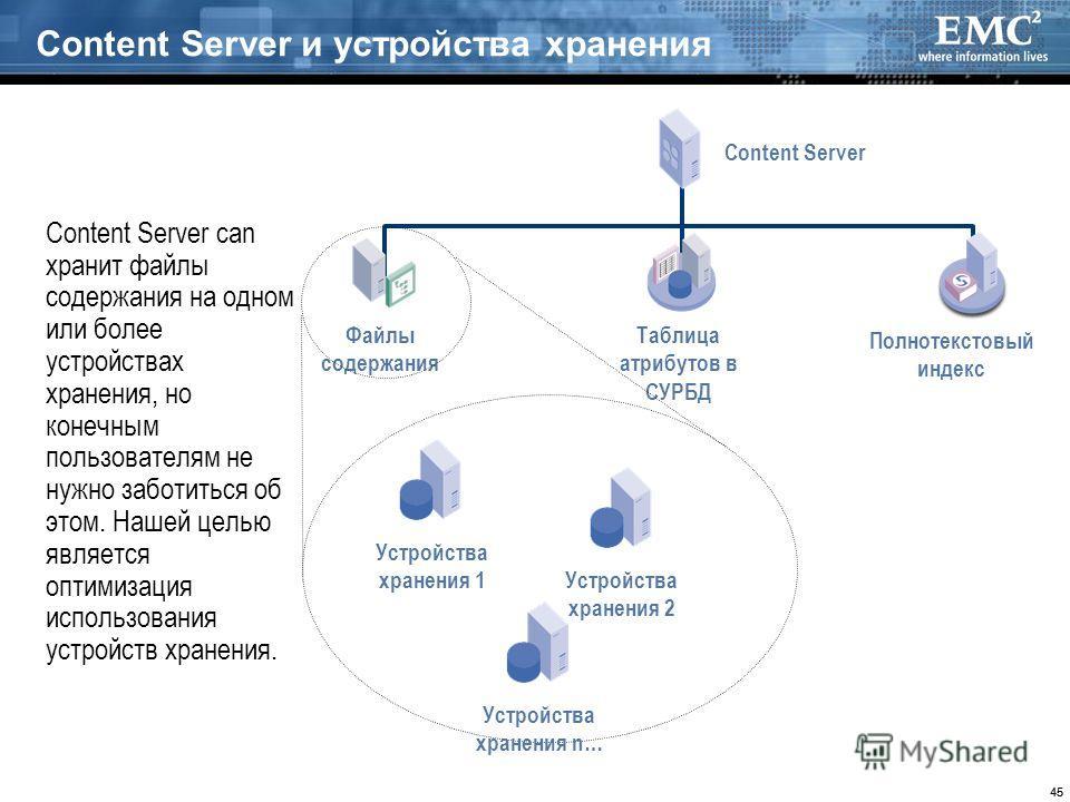 45 Content Server и устройства хранения Файлы содержания Полнотекстовый индекс Таблица атрибутов в СУРБД Content Server Устройства хранения 1 Устройства хранения 2 Устройства хранения n… Content Server can хранит файлы содержания на одном или более у