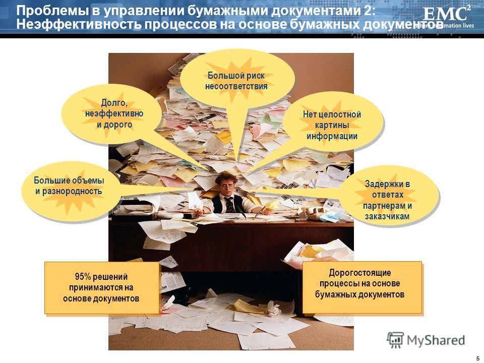 55 Проблемы в управлении бумажными документами 2: Неэффективность процессов на основе бумажных документов Большой риск несоответствия Нет целостной картины информации Долго, неэффективно и дорого 95% решений принимаются на основе документов Дорогосто