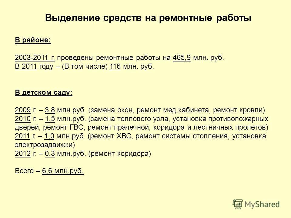 Выделение средств на ремонтные работы В районе: 2003-2011 г. проведены ремонтные работы на 465,9 млн. руб. В 2011 году – (В том числе) 116 млн. руб. В детском саду: 2009 г. – 3,8 млн.руб. (замена окон, ремонт мед.кабинета, ремонт кровли) 2010 г. – 1,