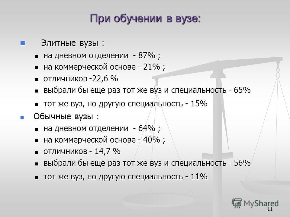 11 При обучении в вузе: Элитные вузы : Элитные вузы : на дневном отделении - 87% ; на дневном отделении - 87% ; на коммерческой основе - 21% ; на коммерческой основе - 21% ; отличников -22,6 % отличников -22,6 % выбрали бы еще раз тот же вуз и специа