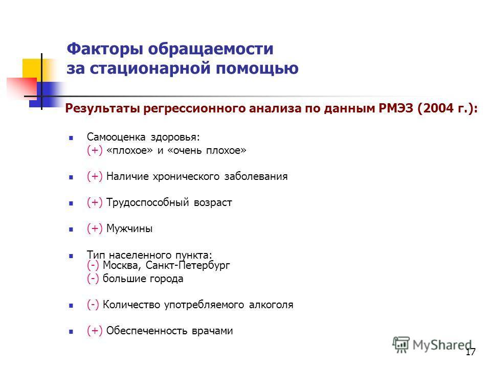 17 Факторы обращаемости за стационарной помощью Самооценка здоровья: (+) «плохое» и «очень плохое» (+) Наличие хронического заболевания (+) Трудоспособный возраст (+) Мужчины Тип населенного пункта: (-) Москва, Санкт-Петербург (-) большие города (-)