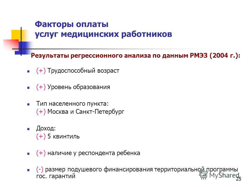 25 Факторы оплаты услуг медицинских работников (+) Трудоспособный возраст (+) Уровень образования Тип населенного пункта: (+) Москва и Санкт-Петербург Доход: (+) 5 квинтиль (+) наличие у респондента ребенка (-) размер подушевого финансирования террит