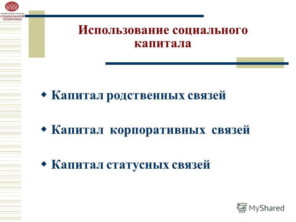 Использование социального капитала Капитал родственных связей Капитал корпоративных связей Капитал статусных связей