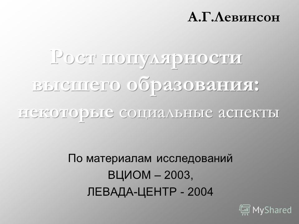 По материалам исследований ВЦИОМ – 2003, ЛЕВАДА-ЦЕНТР - 2004