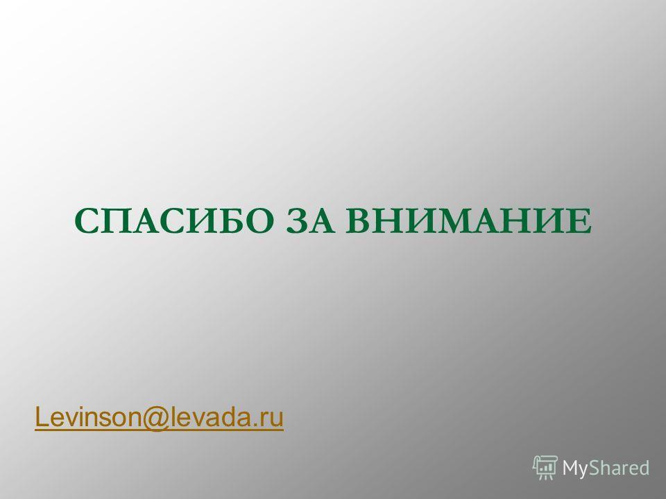 СПАСИБО ЗА ВНИМАНИЕ Levinson@levada.ru