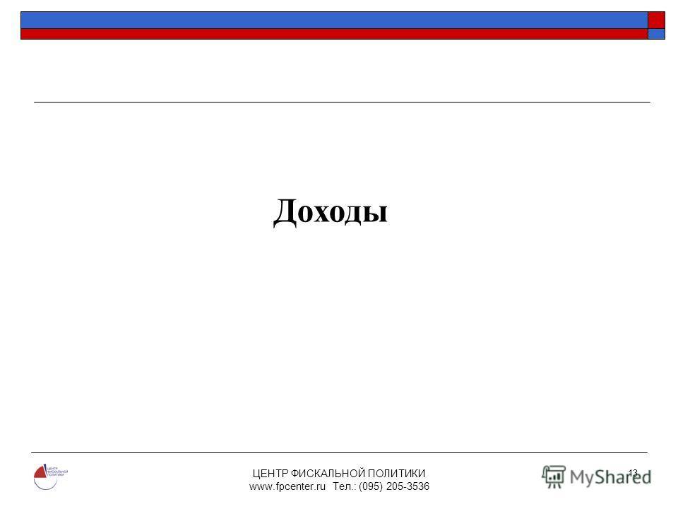 ЦЕНТР ФИСКАЛЬНОЙ ПОЛИТИКИ www.fpcenter.ru Тел.: (095) 205-3536 13 Доходы