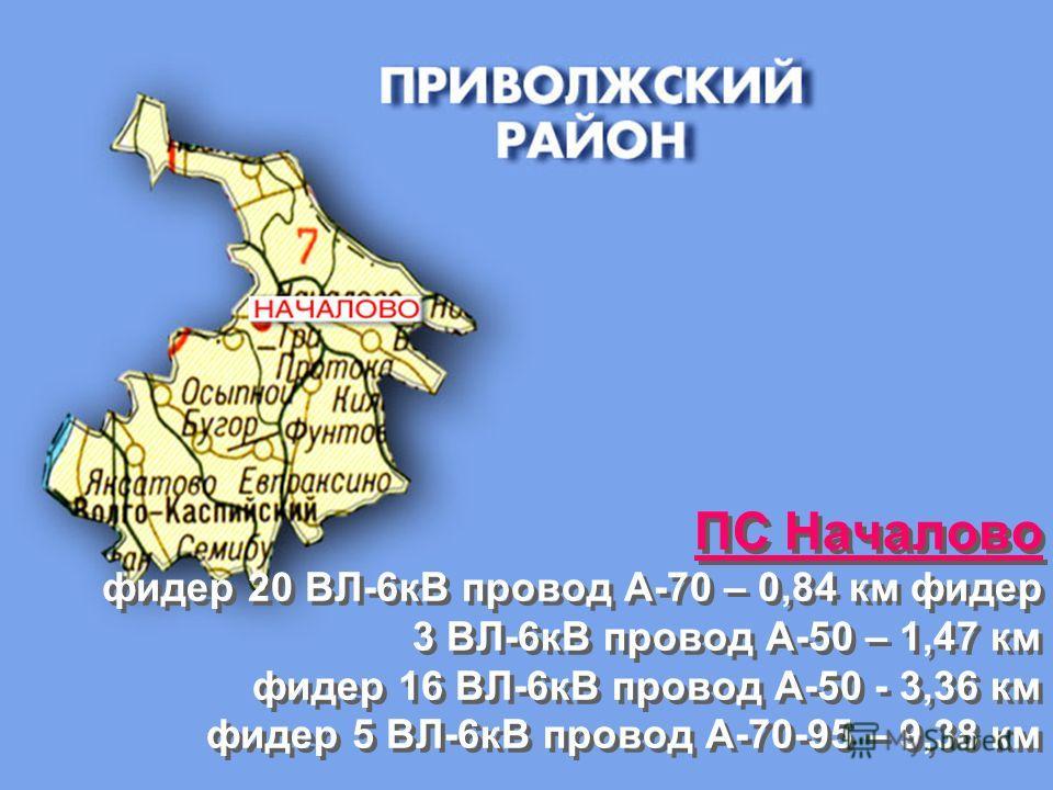 ПС Началово фидер 20 ВЛ-6кВ провод А-70 – 0,84 км фидер 3 ВЛ-6кВ провод А-50 – 1,47 км фидер 16 ВЛ-6кВ провод А-50 - 3,36 км фидер 5 ВЛ-6кВ провод А-70-95 – 9,38 км