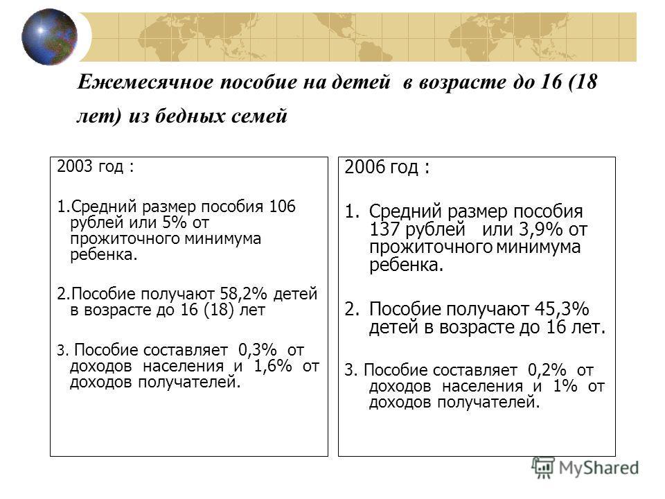 Ежемесячное пособие на детей в возрасте до 16 (18 лет) из бедных семей 2003 год : 1.Средний размер пособия 106 рублей или 5% от прожиточного минимума ребенка. 2.Пособие получают 58,2% детей в возрасте до 16 (18) лет 3. Пособие составляет 0,3% от дохо