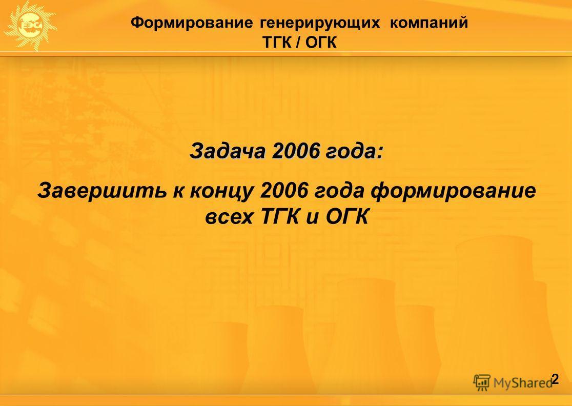 2 Задача 2006 года: Завершить к концу 2006 года формирование всех ТГК и ОГК Формирование генерирующих компаний ТГК / ОГК