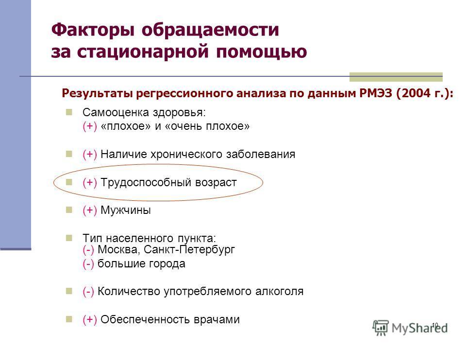 10 Факторы обращаемости за стационарной помощью Самооценка здоровья: (+) «плохое» и «очень плохое» (+) Наличие хронического заболевания (+) Трудоспособный возраст (+) Мужчины Тип населенного пункта: (-) Москва, Санкт-Петербург (-) большие города (-)