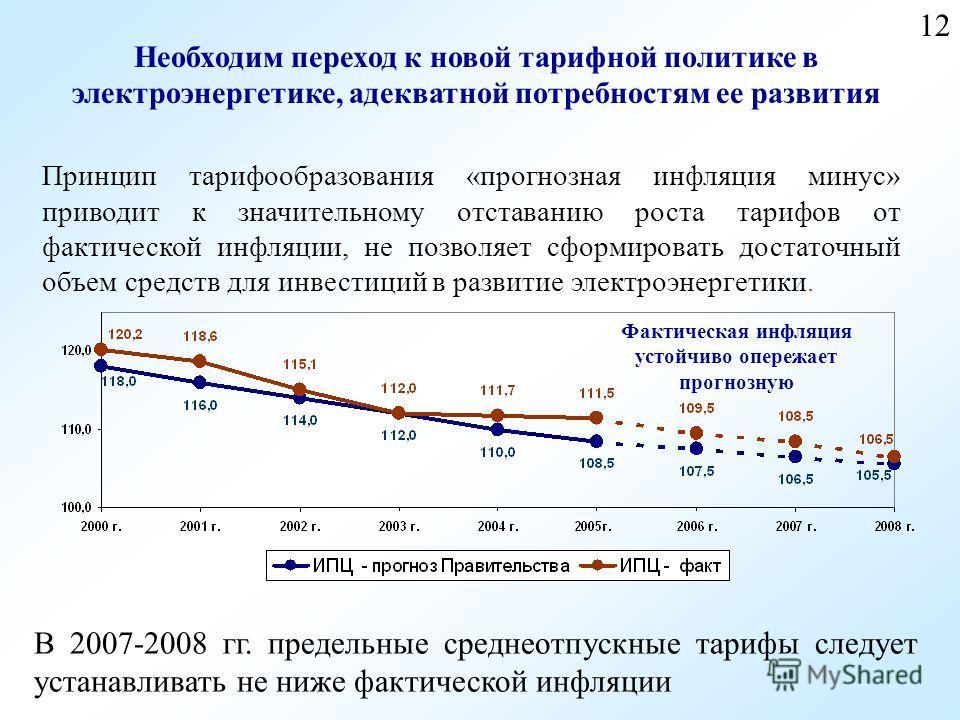 12 В 2007-2008 гг. предельные среднеотпускные тарифы следует устанавливать не ниже фактической инфляции Необходим переход к новой тарифной политике в электроэнергетике, адекватной потребностям ее развития Фактическая инфляция устойчиво опережает прог
