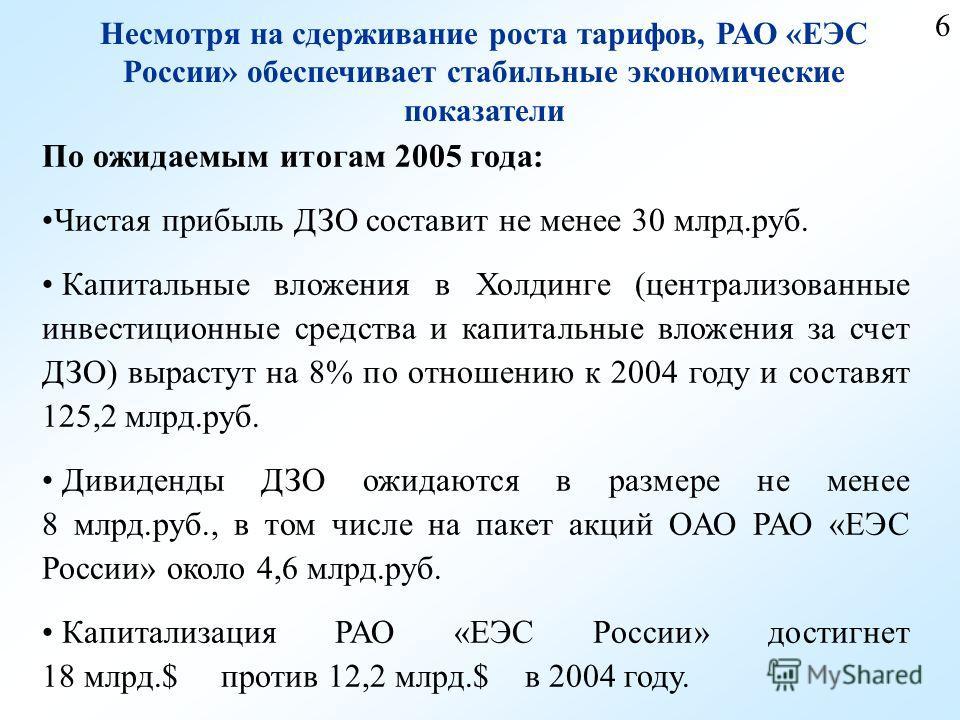 6 Несмотря на сдерживание роста тарифов, РАО «ЕЭС России» обеспечивает стабильные экономические показатели По ожидаемым итогам 2005 года: Чистая прибыль ДЗО составит не менее 30 млрд.руб. Капитальные вложения в Холдинге (централизованные инвестиционн