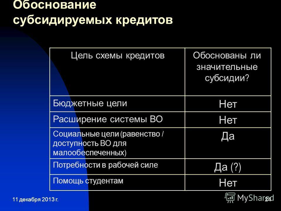 11 декабря 2013 г.24 Обоснование субсидируемых кредитов Обоснованы ли значительные субсидии ? Цель схемы кредитов Нет Бюджетные цели Нет Расширение системы ВО Да Социальные цели ( равенство / доступность ВО для малообеспеченных ) Да (?) Потребности в