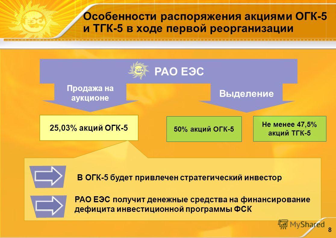 8 РАО ЕЭС 25,03% акций ОГК-5 Особенности распоряжения акциями ОГК-5 и ТГК-5 в ходе первой реорганизации В ОГК-5 будет привлечен стратегический инвестор 50% акций ОГК-5 Не менее 47,5% акций ТГК-5 Продажа на аукционе Выделение РАО ЕЭС получит денежные
