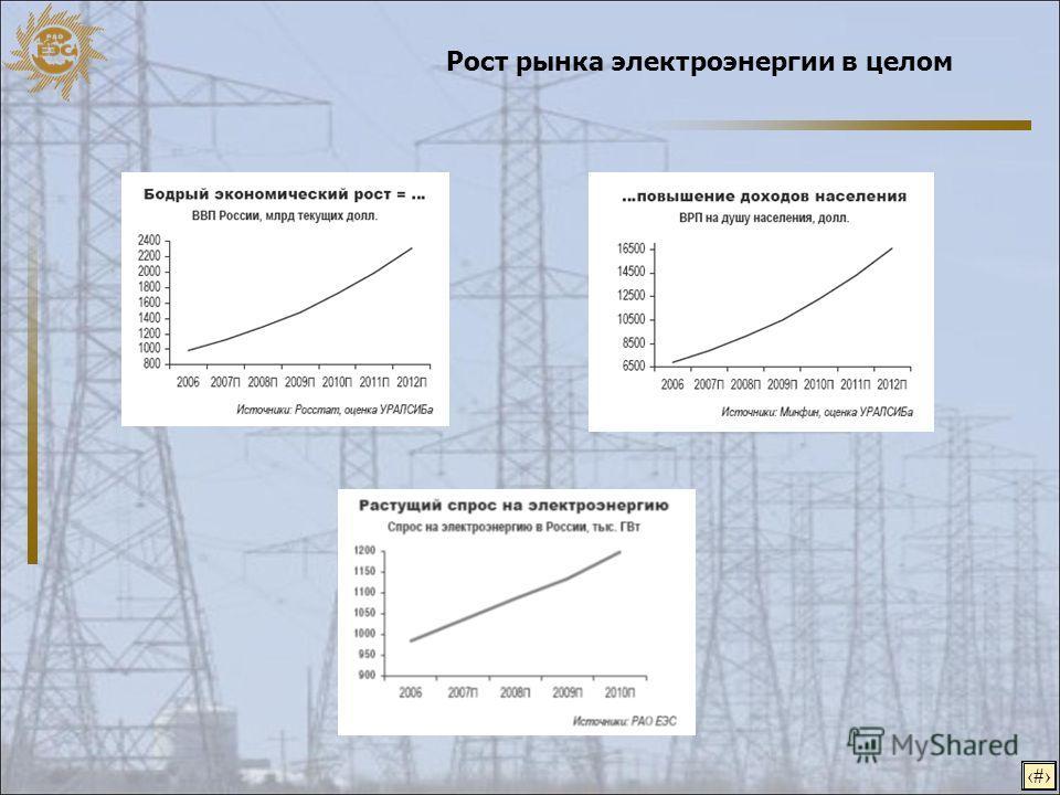 5 Рост рынка электроэнергии в целом