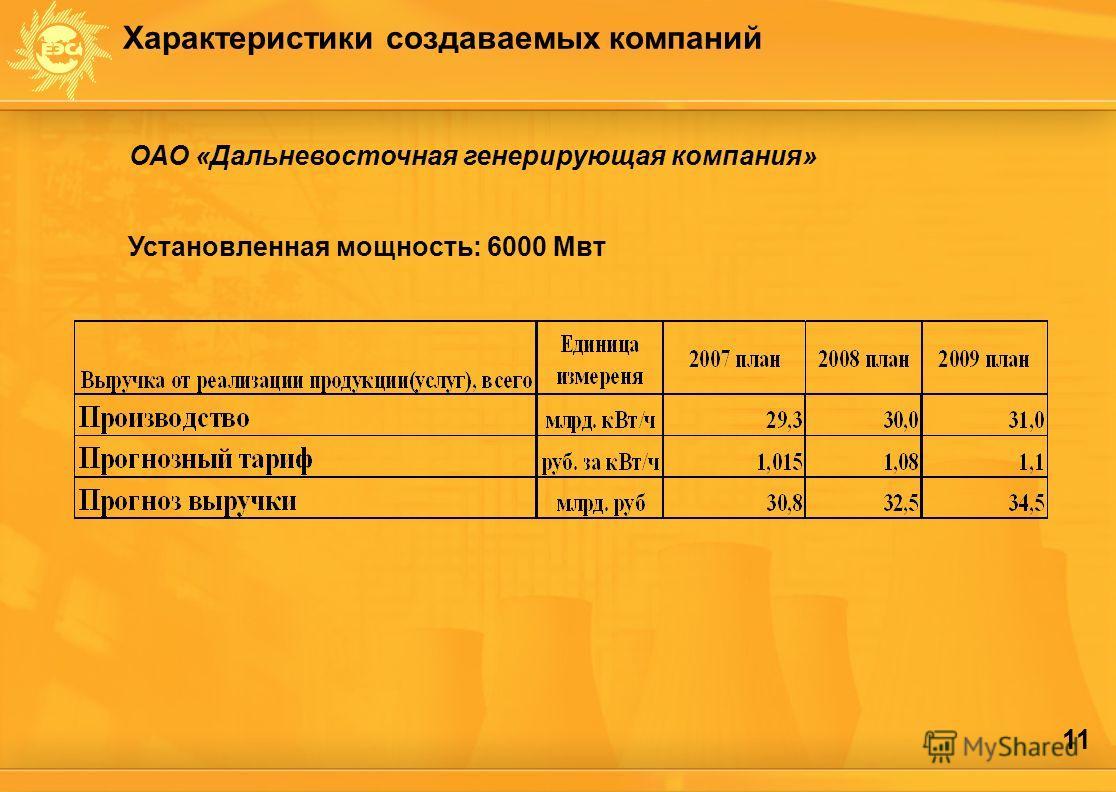 11 ОАО «Дальневосточная генерирующая компания» Установленная мощность: 6000 Мвт Характеристики создаваемых компаний