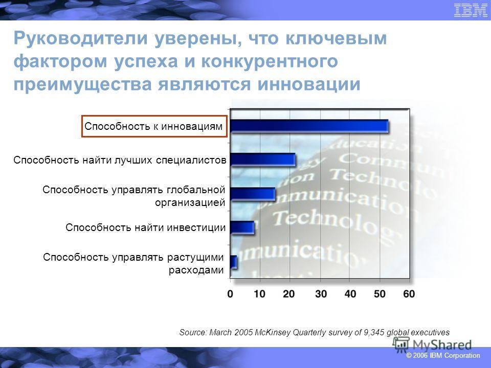 © 2006 IBM Corporation Source: March 2005 McKinsey Quarterly survey of 9,345 global executives Способность управлять растущими расходами Способность найти инвестиции Способность управлять глобальной организацией Способность найти лучших специалистов